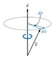 Rotation-infinitesimal-01-goog