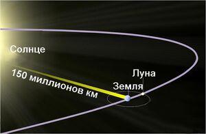Sun to Earth ru.jpg