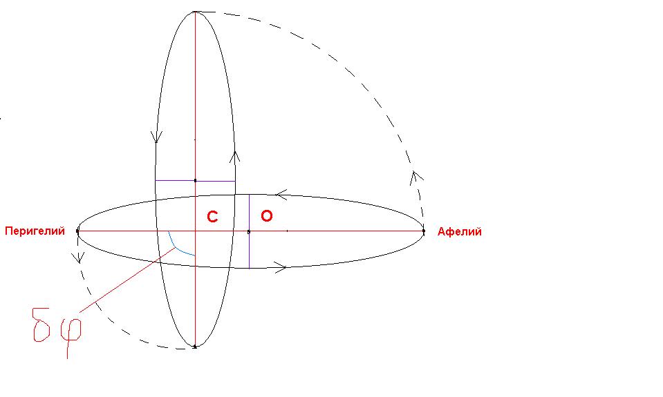 """""""Комплекс (Хеопс-Хефрен-Микерин)""""=""""Атом водорода""""5"""