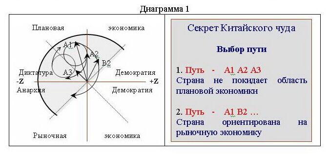 Диаграмма 1к.jpg