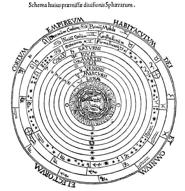 Космос (в философии)
