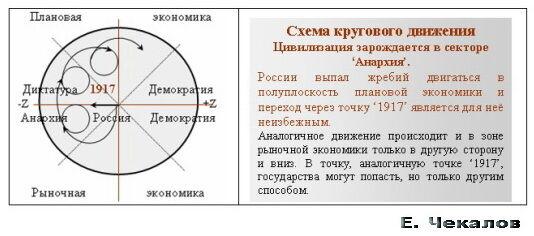 Prognoz.Ris6.jpg