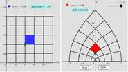 Transformations-Jacobian-11-goog