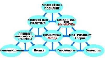 Pozn filos.jpg
