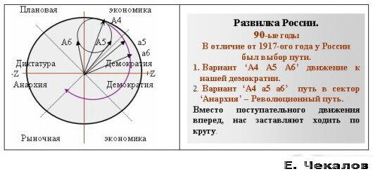 Prognoz.Ris7.jpg