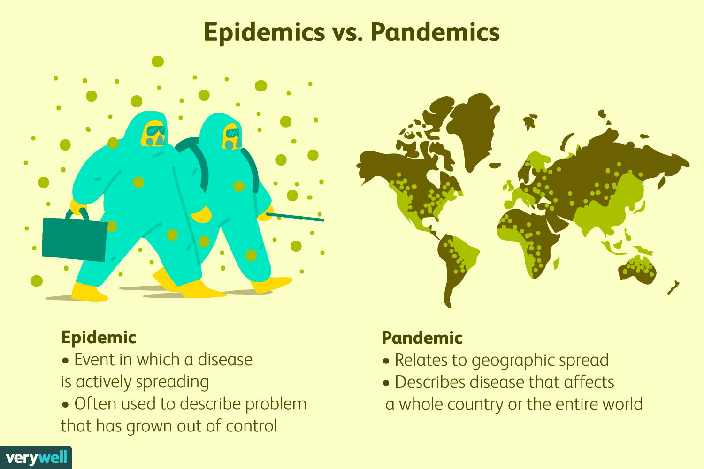 Επιδημία