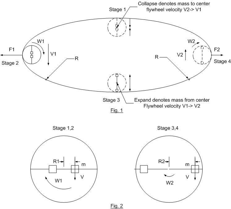 Concept of inertia drive2.jpg