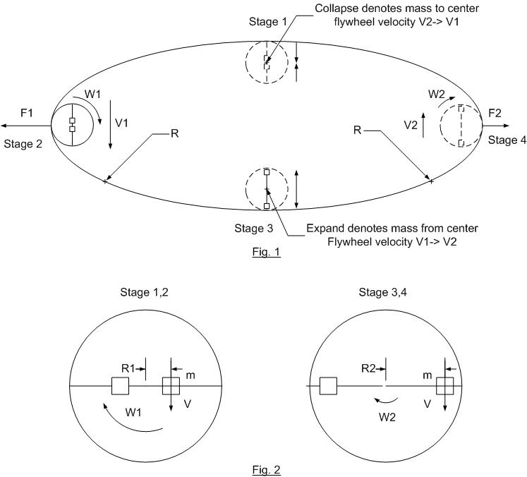 Концепция Инерционного Движения