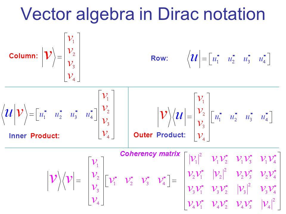 Λογισμός Dirac
