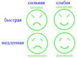 Темперамент (в эвентологии)