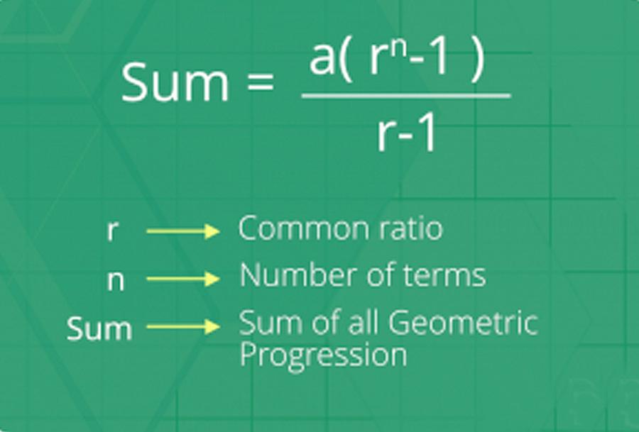 Γεωμετρική Πρόοδος