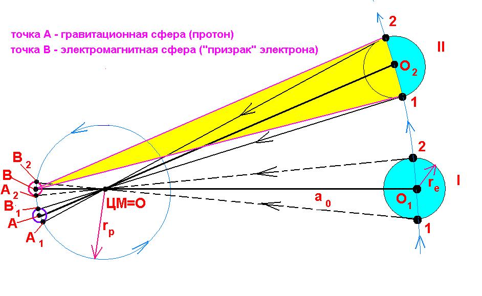 """""""Комплекс (Хеопс-Хефрен-Микерин)""""=""""Атом водорода""""8"""