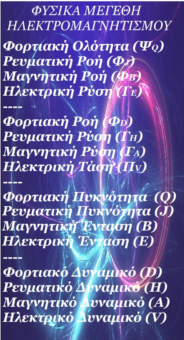 Κλασσική Ηλεκτροφυσική