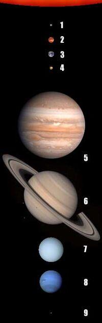 PlanetsSolar-wik.jpg