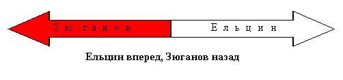 """""""Комплект (Пособие для политиков)""""=""""Математическая модель развития общества """"5"""