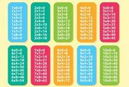 Tables-multiplication-01-goog