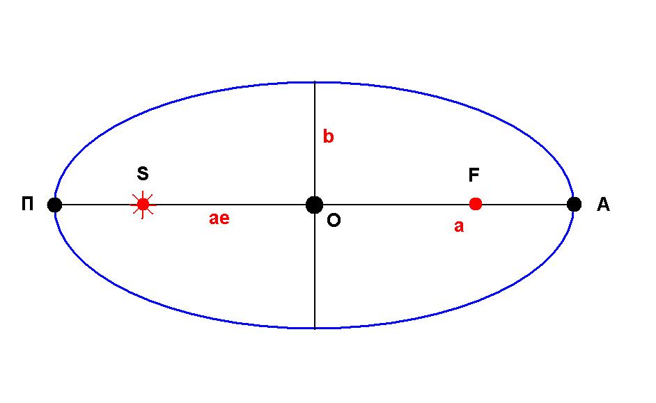 """""""Комплекс (Хеопс-Хефрен-Микерин)""""=""""Атом водорода""""9"""