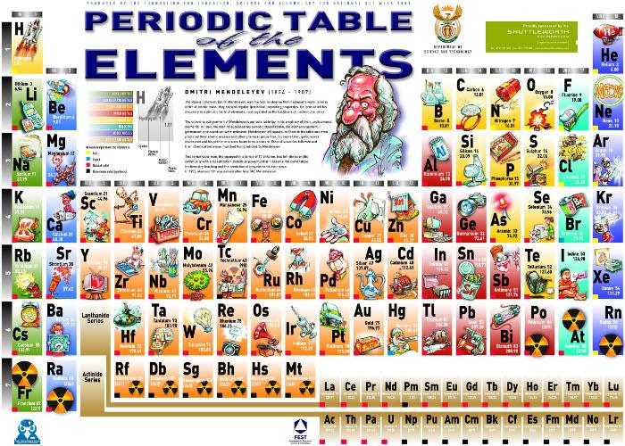 Ανόργανη Χημεία