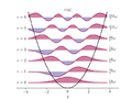 Quantum-Oscillator-02-goog