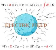 Laws-fertilization-Electric-Field-01-mine