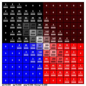 Биномиальное многомерное распределение