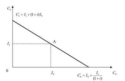 Модель жизненного цикла