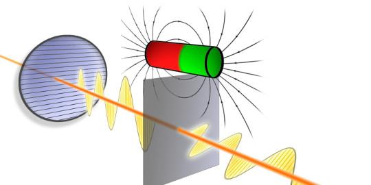 Μαγνητο-οπτικό Φαινόμενο