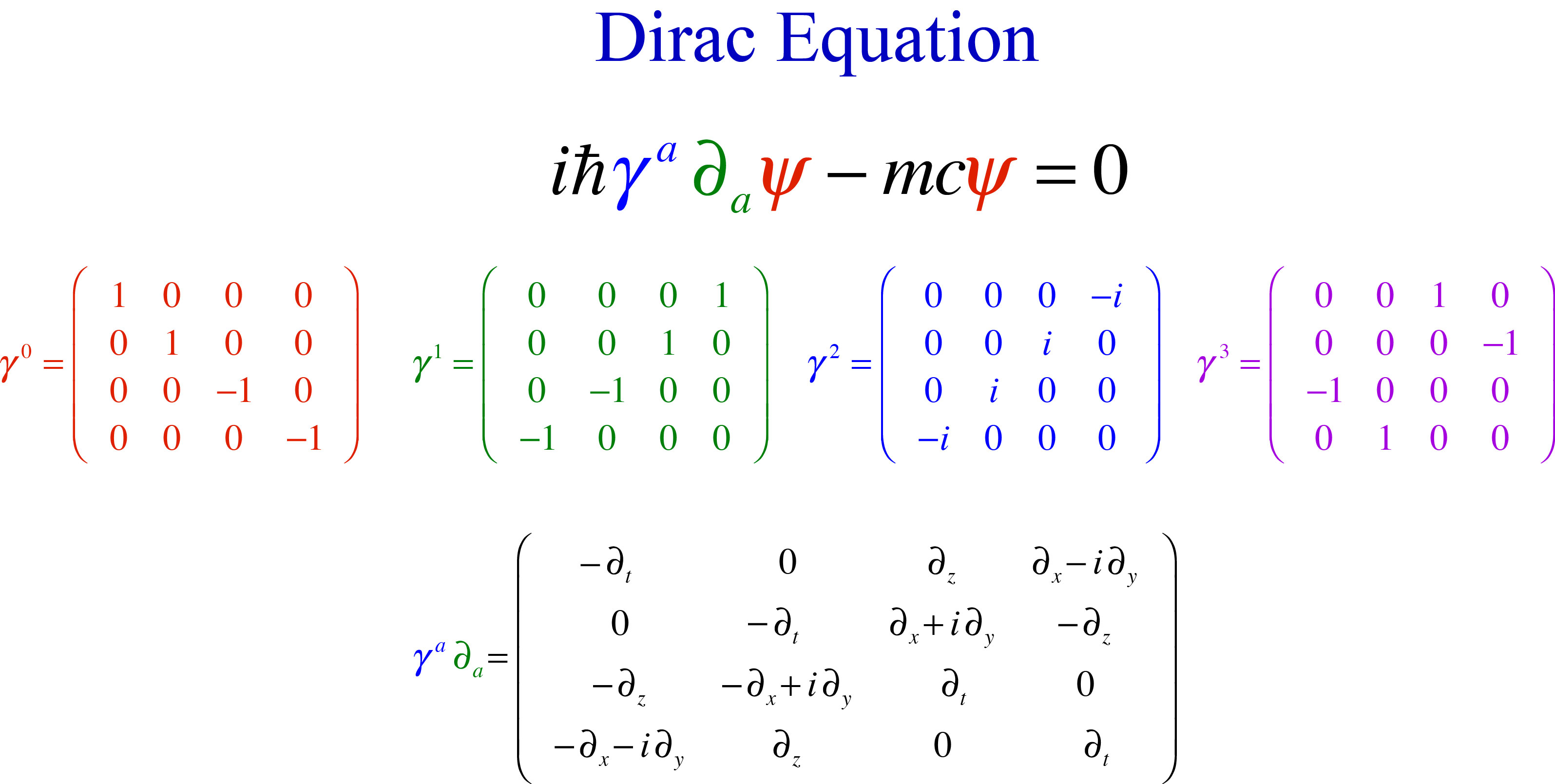 Εξίσωση Dirac