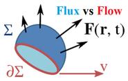Fux-Flow-01-goog