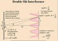 Interference-double-slit-01-goog