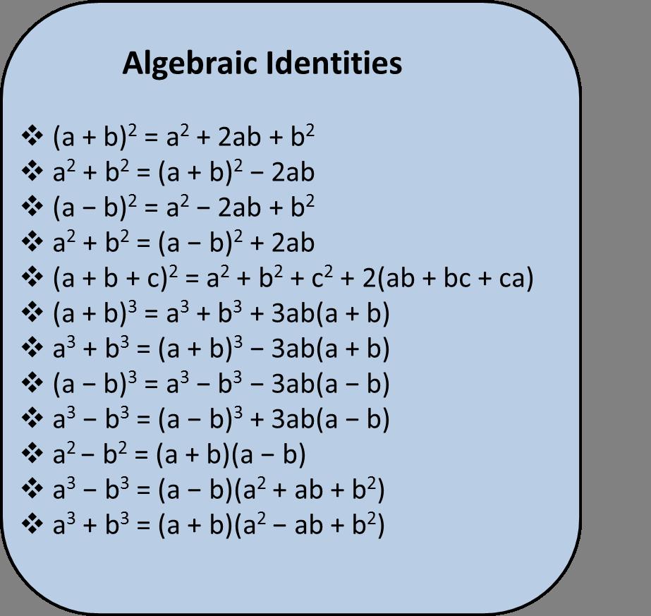 Αλγεβρική Ταυτότητα