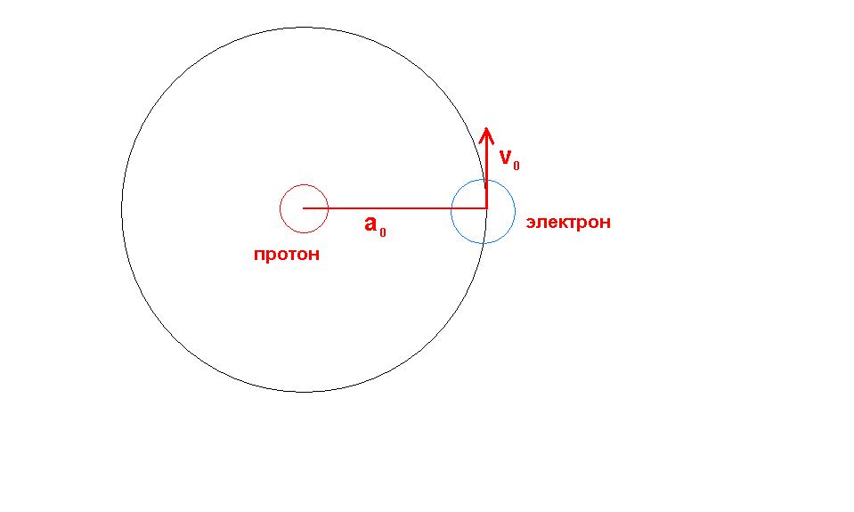"""""""Комплекс (Хеопс-Хефрен-Микерин)""""=Атом водорода""""7"""