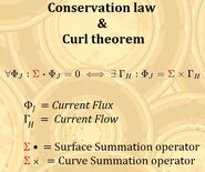 Laws-conservation-theorems-curl-12-goog