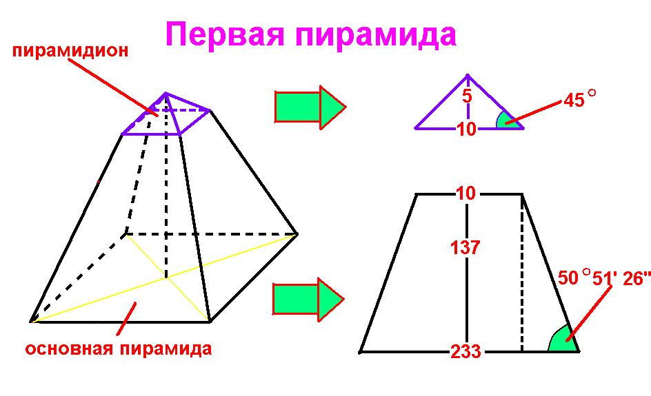 """""""Комплекс (Хеопс-Хефрен-Микерин)""""=""""Атом водорода""""16"""