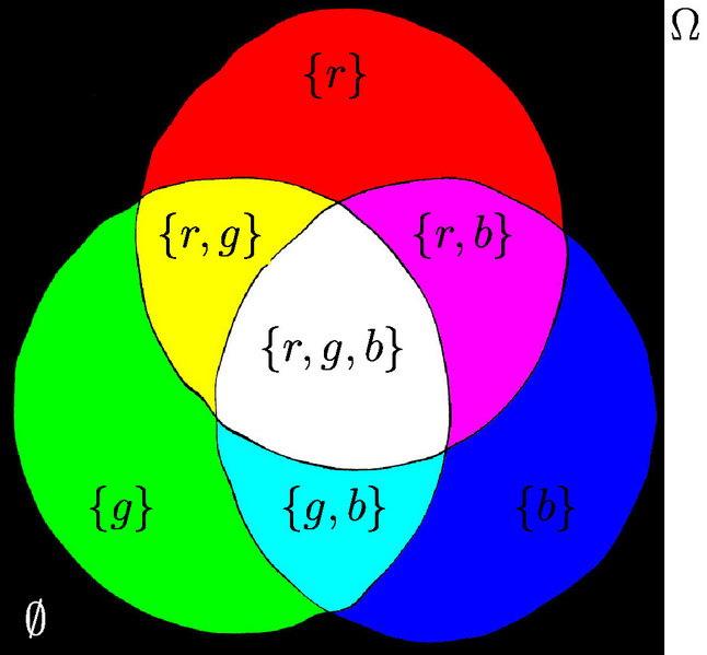 Болгарская шестицветная радуга