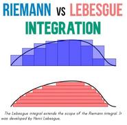 Integration-Riemann-Lebergue-01-goog
