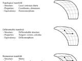 Χώρος Riemann