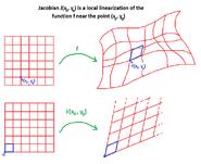 Matrices-Jacobian-03-goog