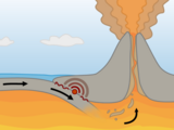 Вулкан (геология)