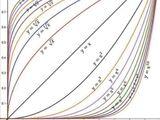 Μαθηματική Ρίζα