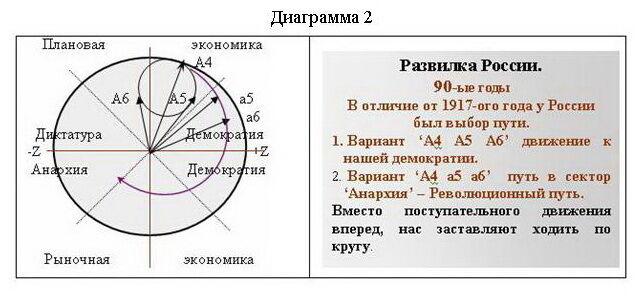 Диаграмма 2к.jpg