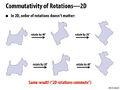 Rotations-commutativity-01-goog