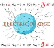 Laws-fertilization-Electric-Charge-01-mine