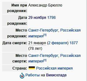 Брюллов, Александр Павлович.jpg