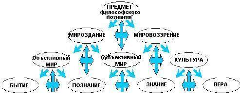Mirovozzr.jpg