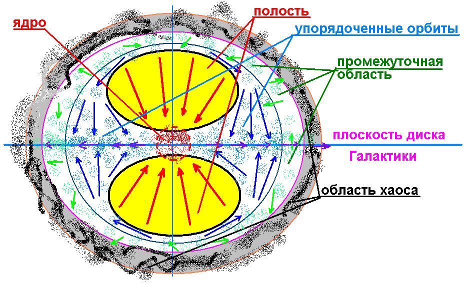 """""""Комплекс (Хеопс-Хефрен-Микерин)""""=""""Атом водорода""""11"""