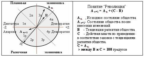 Wiki.Revol.jpg