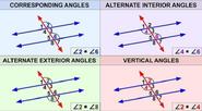 Angles-01-goog