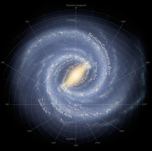 236084main MilkyWay-full-annotated.png