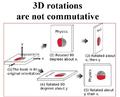 Rotations-commutativity-02-goog